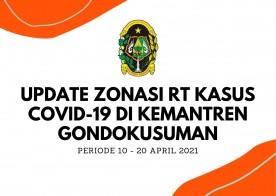 Update Zonasi RT Kasus Covid 19 periode 10 - 20 April 2021 Kemantren Gondokusuman
