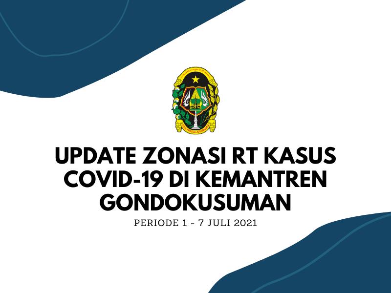 Update Zonasi RT Kasus Covid 19 periode 1 - 7 Juli 2021 Kemantren Gondokusuman