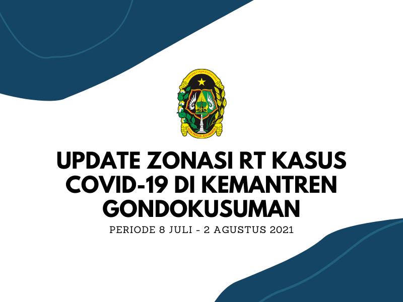 Update Zonasi RT Kasus Covid 19 periode 8 Juli- 2 Agustus 2021 Kemantren Gondokusuman