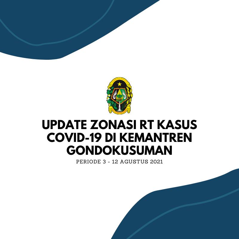 Update Zonasi RT Kasus Covid 19 periode 3- 12 Agustus 2021 Kemantren Gondokusuman