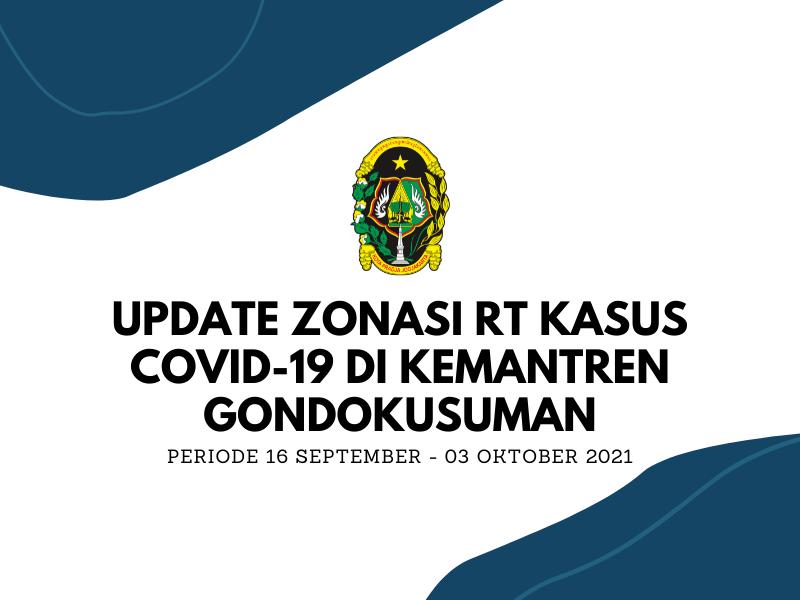 Update Zonasi RT Kasus Covid 19 periode 16 September- 03 Oktober 2021 Kemantren Gondokusuman